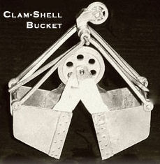 Clam Shell Buckets